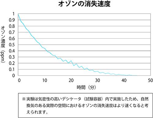 takumi_c_effect07